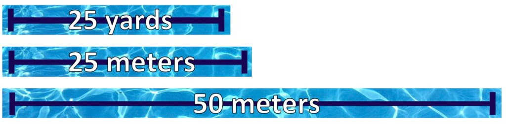 Relative lengths of 25 yard (short course yards), 25 meter (short course meters) and 50 meter (long course meters) pools